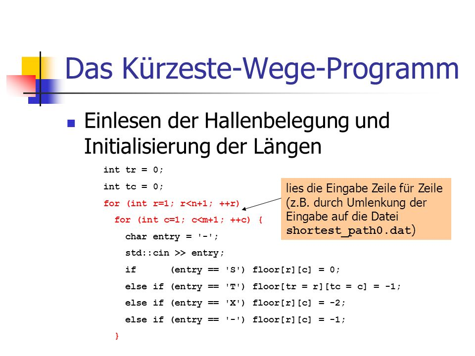 Das Kürzeste-Wege-Programm Einlesen der Hallenbelegung und Initialisierung der Längen int tr = 0; int tc = 0; for (int r=1; r<n+1; ++r) for (int c=1; c<m+1; ++c) { char entry = - ; std::cin >> entry; if (entry == S ) floor[r][c] = 0; else if (entry == T ) floor[tr = r][tc = c] = -1; else if (entry == X ) floor[r][c] = -2; else if (entry == - ) floor[r][c] = -1; } lies die Eingabe Zeile für Zeile (z.B.