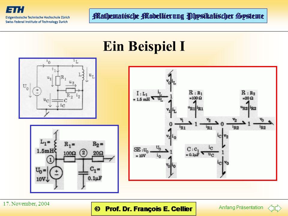 Anfang Präsentation 17. November, 2004 Ein Beispiel I