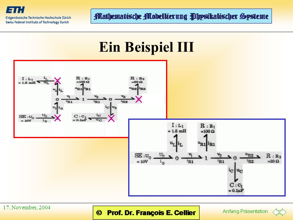 Anfang Präsentation 17. November, 2004 Ein Beispiel III