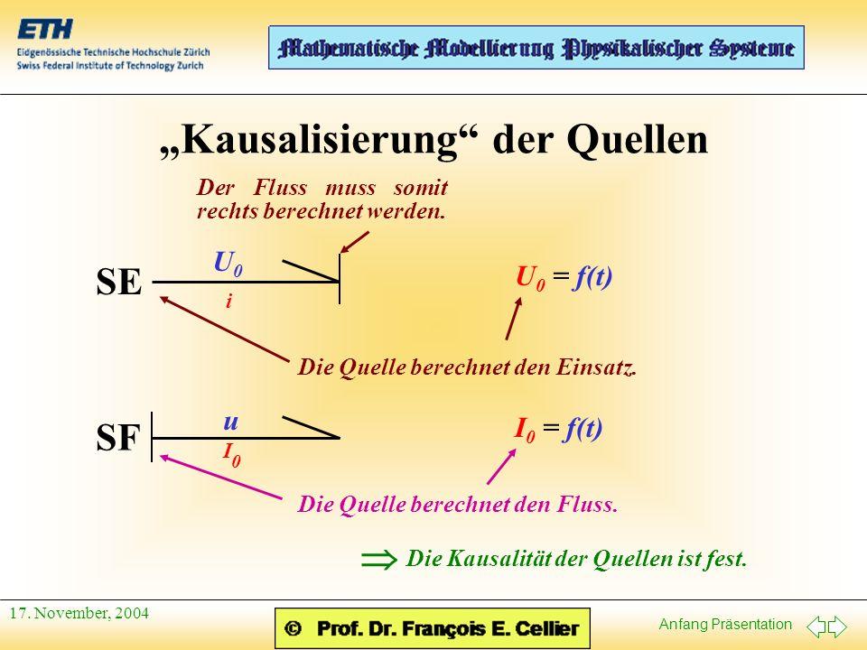 Anfang Präsentation 17. November, 2004 Kausalisierung der Quellen U 0 = f(t) I 0 = f(t) U 0 i SE SF u I 0 Die Quelle berechnet den Einsatz. Der Fluss