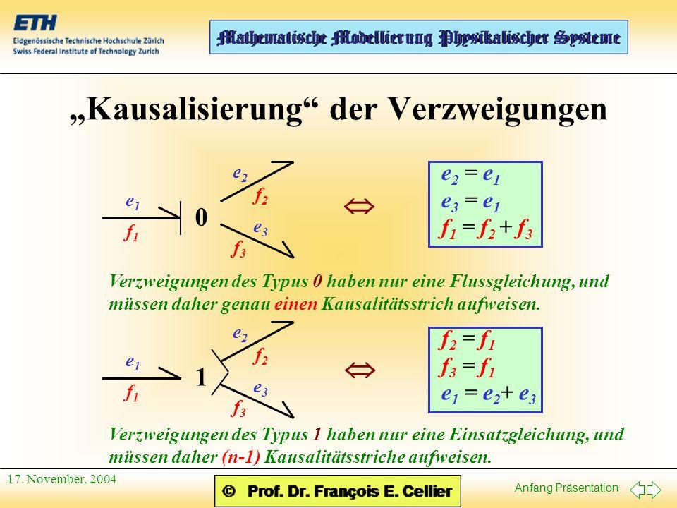 Anfang Präsentation 17. November, 2004 Kausalisierung der Verzweigungen 0 e1e1 e2e2 e3e3 f1f1 f2f2 f3f3 e 2 = e 1 e 3 = e 1 f 1 = f 2 + f 3 1 e1e1 e2e