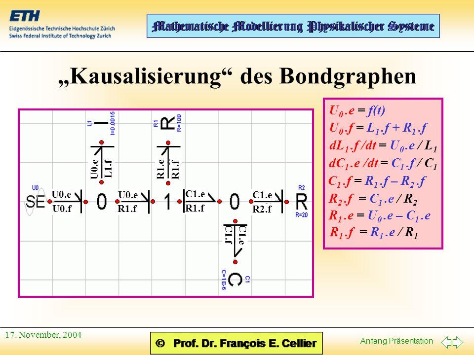 Anfang Präsentation 17. November, 2004 Kausalisierung des Bondgraphen U0.e U0.f L1.fL1.e R1.eR1.f R2.f R2.e C1.fC1.e U0.e R1.f U 0.e = f(t) U 0.f = L