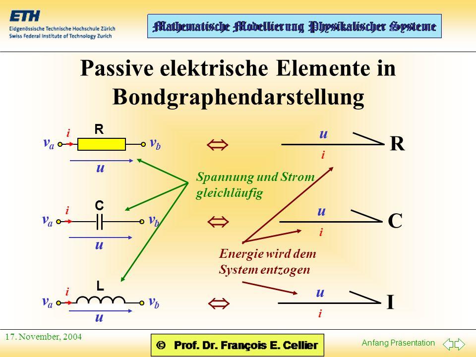 Anfang Präsentation 17. November, 2004 Passive elektrische Elemente in Bondgraphendarstellung R i v a v b u C i v a v b u L i v a v b u u i R u i C u