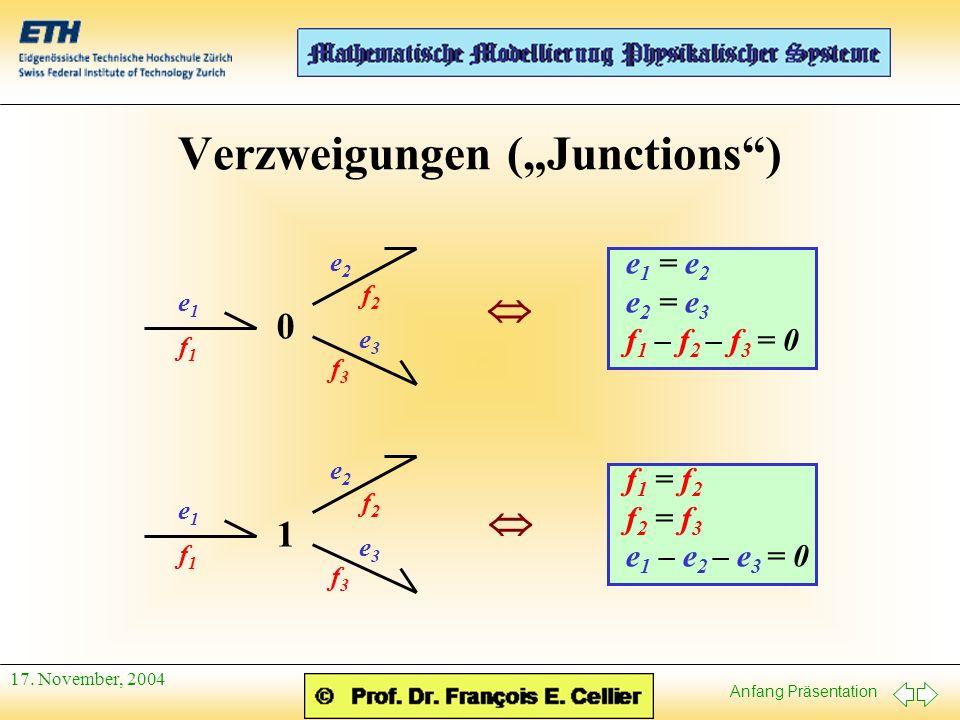 Anfang Präsentation 17. November, 2004 Verzweigungen (Junctions) 0 e1e1 e2e2 e3e3 f1f1 f2f2 f3f3 1 e1e1 e2e2 e3e3 f1f1 f2f2 f3f3 e 1 = e 2 e 2 = e 3 f