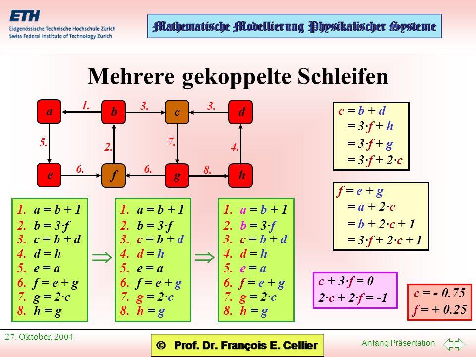 Anfang Präsentation 27. Oktober, 2004 Mehrere gekoppelte Schleifen 1. a = b + 1 2. b = 3·f 3. c = b + d 4. d = h 5. e = a 6. f = e + g 7. g = 2·c 8. h