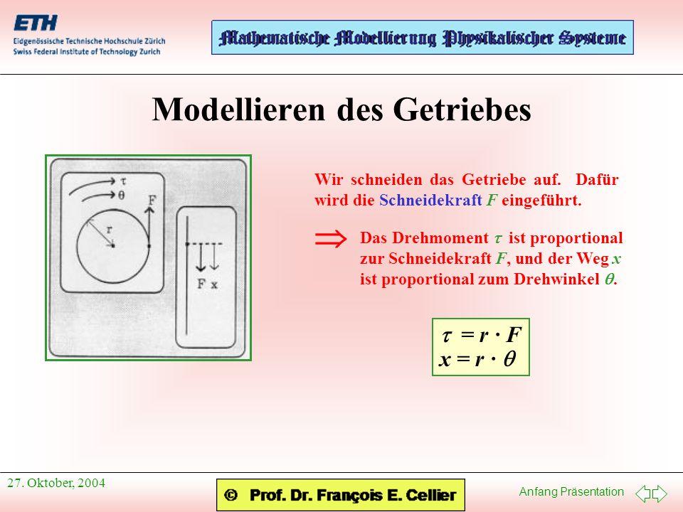 Anfang Präsentation 27. Oktober, 2004 Modellieren des Getriebes = r · F x = r · Wir schneiden das Getriebe auf. Dafür wird die Schneidekraft F eingefü