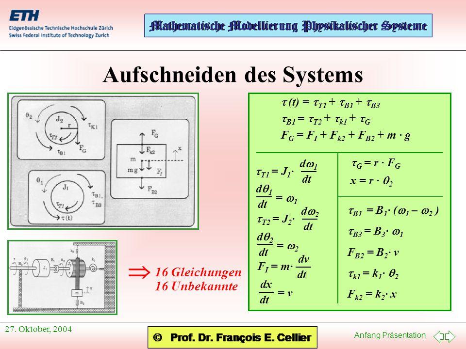 Anfang Präsentation 27. Oktober, 2004 Aufschneiden des Systems (t) = T1 + B1 + B3 B1 = T2 + k1 + G F G = F I + F k2 + F B2 + m · g T1 = J 1 · d 1 dt d