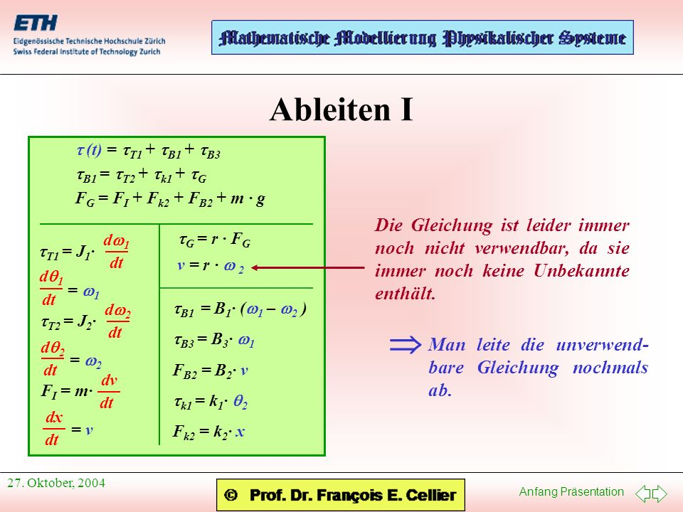 Anfang Präsentation 27. Oktober, 2004 Ableiten I (t) = T1 + B1 + B3 B1 = T2 + k1 + G F G = F I + F k2 + F B2 + m · g T1 = J 1 · d 1 dt d 1 dt = 1 T2 =