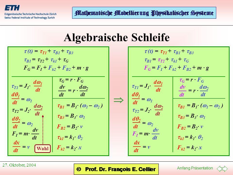 Anfang Präsentation 27. Oktober, 2004 Algebraische Schleife (t) = T1 + B1 + B3 B1 = T2 + k1 + G F G = F I + F k2 + F B2 + m · g T1 = J 1 · d 1 dt d 1