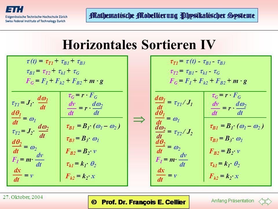 Anfang Präsentation 27. Oktober, 2004 Horizontales Sortieren IV (t) = T1 + B1 + B3 B1 = T2 + k1 + G F G = F I + F k2 + F B2 + m · g T1 = J 1 · d 1 dt