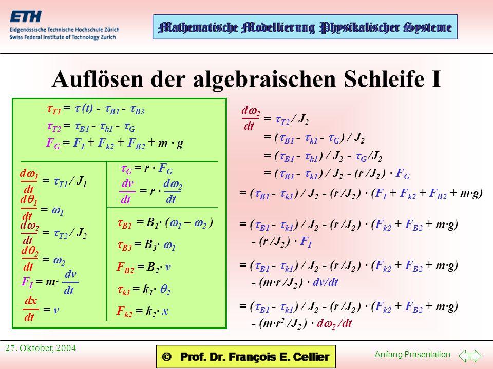 Anfang Präsentation 27. Oktober, 2004 Auflösen der algebraischen Schleife I d 2 dt = T2 / J 2 = ( B1 - k1 - G ) / J 2 = ( B1 - k1 ) / J 2 - G /J 2 = (