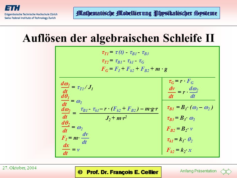 Anfang Präsentation 27. Oktober, 2004 Auflösen der algebraischen Schleife II T1 = (t) - B1 - B3 T2 = B1 - k1 - G F G = F I + F k2 + F B2 + m · g G = r