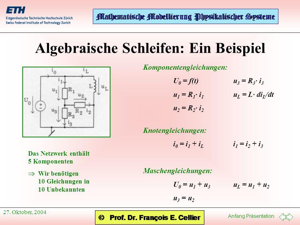 Anfang Präsentation 27. Oktober, 2004 Algebraische Schleifen: Ein Beispiel Komponentengleichungen: U 0 = f(t)u 3 = R 3 · i 3 u 1 = R 1 · i 1 u L = L·