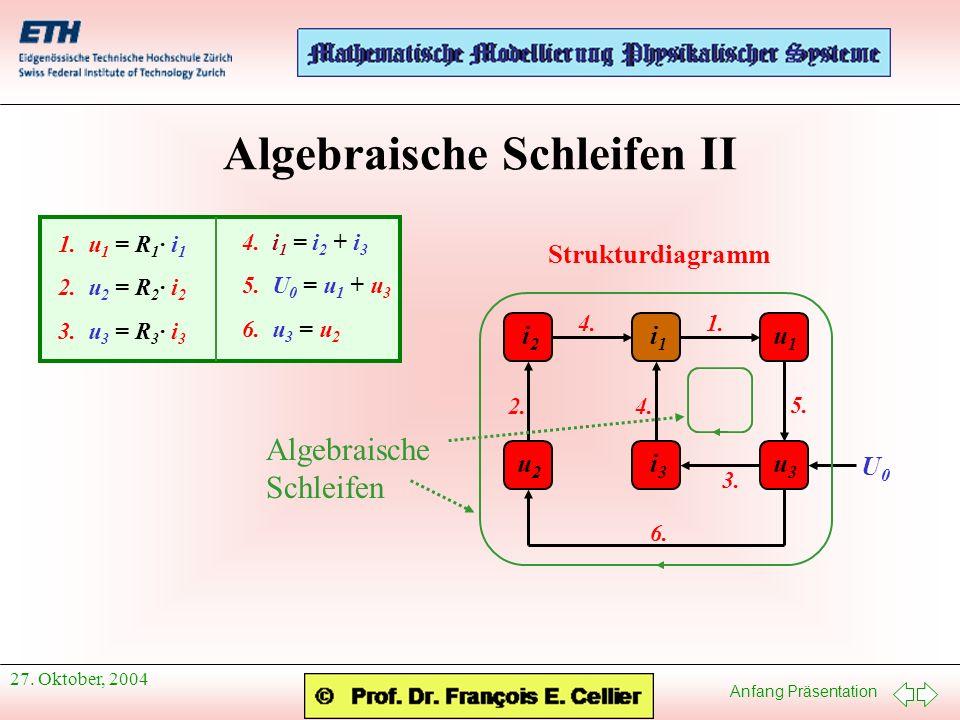 Anfang Präsentation 27. Oktober, 2004 Algebraische Schleifen II 1. u 1 = R 1 · i 1 2. u 2 = R 2 · i 2 3. u 3 = R 3 · i 3 4. i 1 = i 2 + i 3 5. U 0 = u