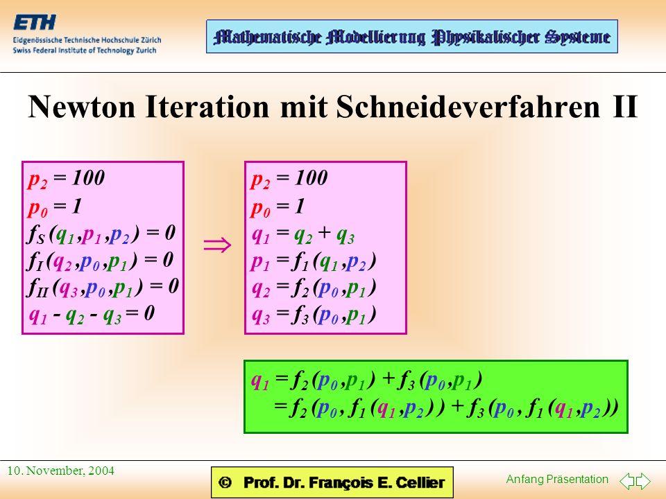 Anfang Präsentation 10. November, 2004 Newton Iteration mit Schneideverfahren II p 2 = 100 p 0 = 1 f S (q 1,p 1,p 2 ) = 0 f I (q 2,p 0,p 1 ) = 0 f II