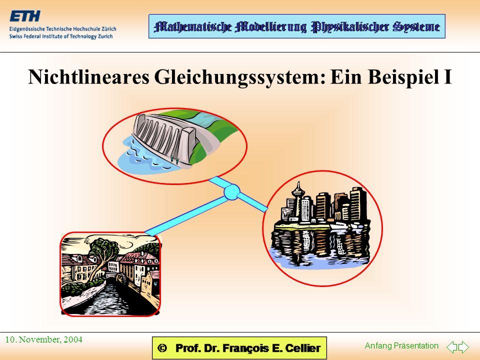 Anfang Präsentation 10. November, 2004 Nichtlineares Gleichungssystem: Ein Beispiel I