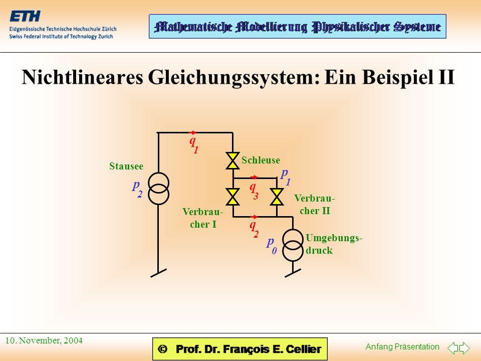 Anfang Präsentation 10. November, 2004 Nichtlineares Gleichungssystem: Ein Beispiel II p 2 p 0 Stausee Schleuse Verbrau- cher I Verbrau- cher II Umgeb
