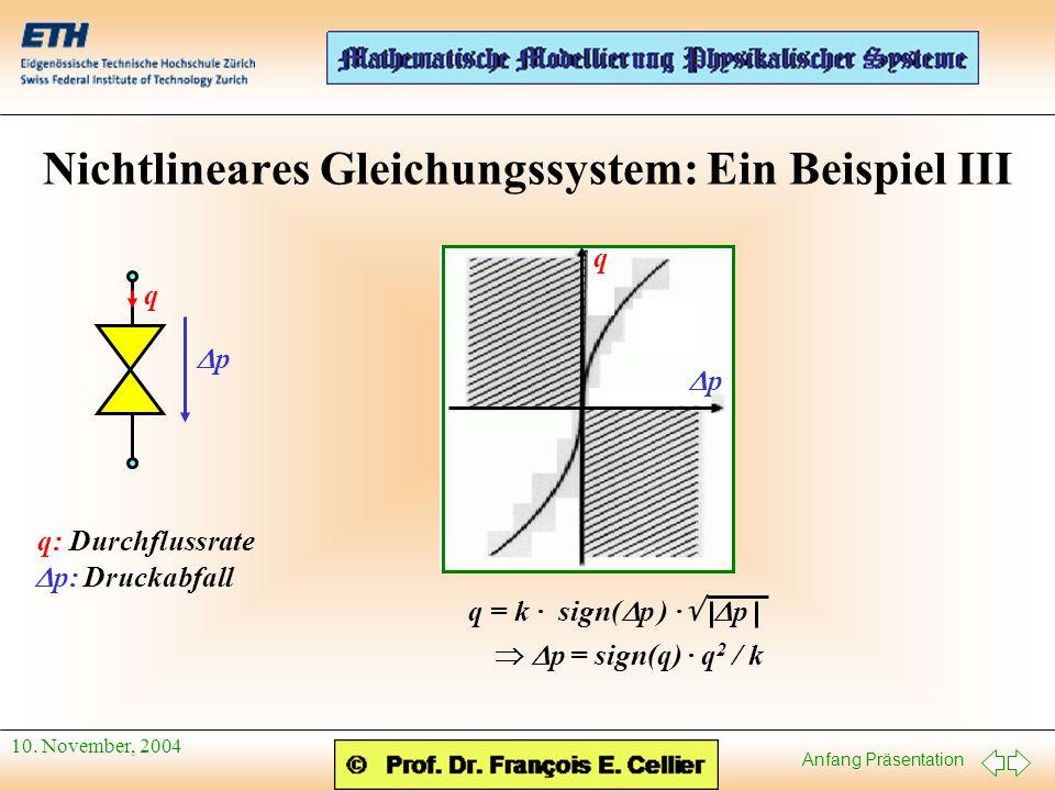 Anfang Präsentation 10. November, 2004 Nichtlineares Gleichungssystem: Ein Beispiel III q p q: Durchflussrate p: Druckabfall q p q = k · sign( p ) · p
