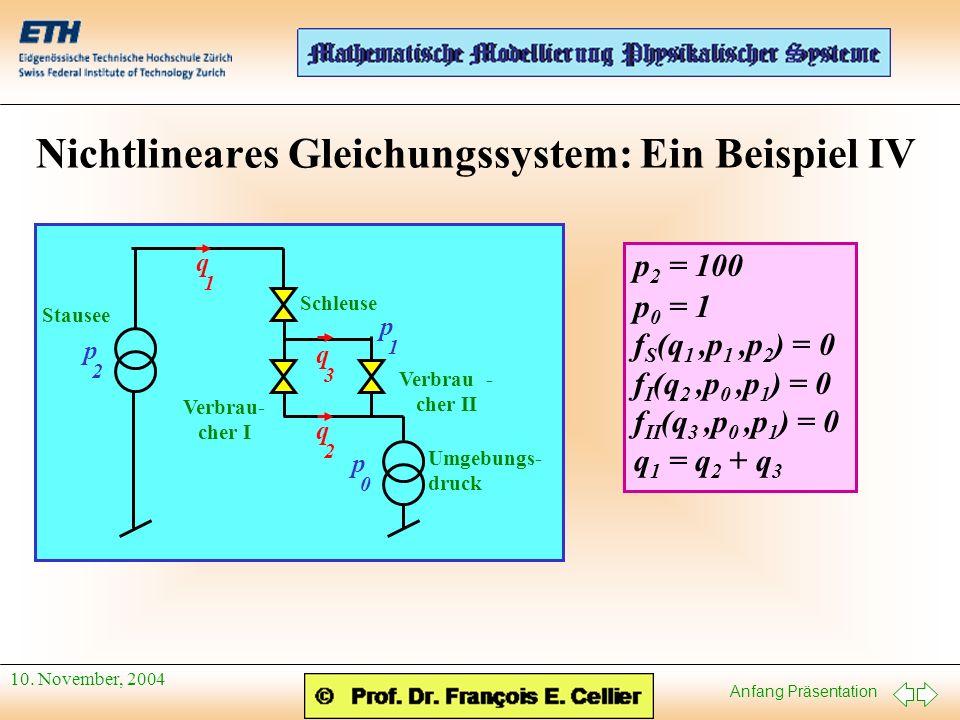 Anfang Präsentation 10. November, 2004 Nichtlineares Gleichungssystem: Ein Beispiel IV p 2 p 0 Stausee Schleuse Verbrau- cher I Verbrau - cher II Umge