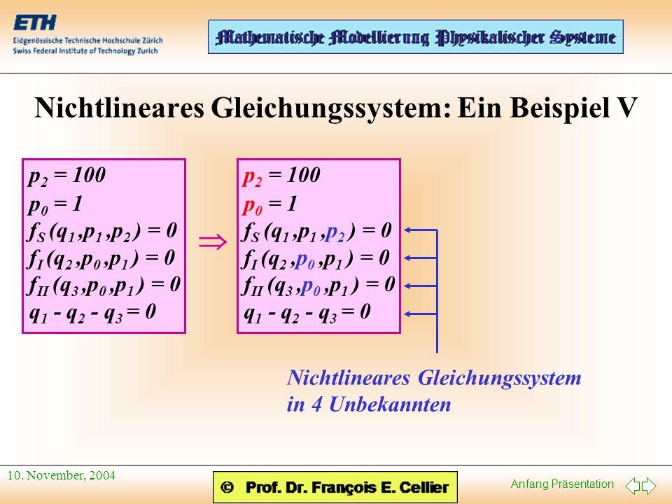 Anfang Präsentation 10. November, 2004 Nichtlineares Gleichungssystem: Ein Beispiel V p 2 = 100 p 0 = 1 f S (q 1,p 1,p 2 ) = 0 f I (q 2,p 0,p 1 ) = 0