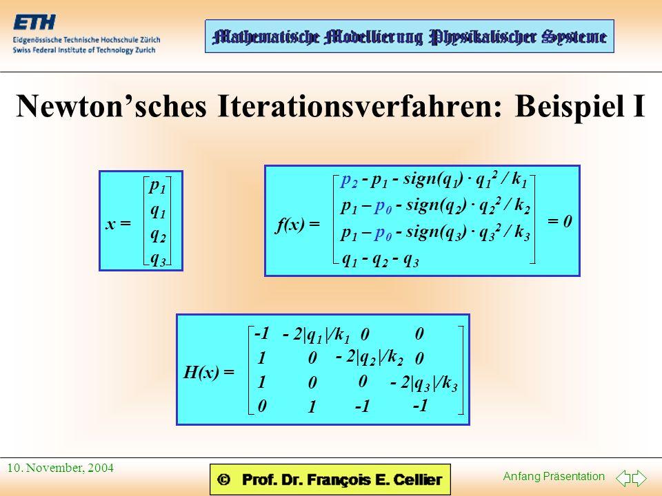 Anfang Präsentation 10. November, 2004 Newtonsches Iterationsverfahren: Beispiel I x = p1q1q2q3p1q1q2q3 p 2 - p 1 - sign(q 1 ) · q 1 2 / k 1 p 1 – p 0