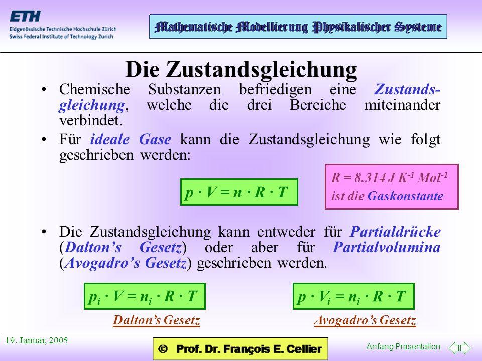 Anfang Präsentation 19. Januar, 2005 Die Zustandsgleichung Chemische Substanzen befriedigen eine Zustands- gleichung, welche die drei Bereiche miteina