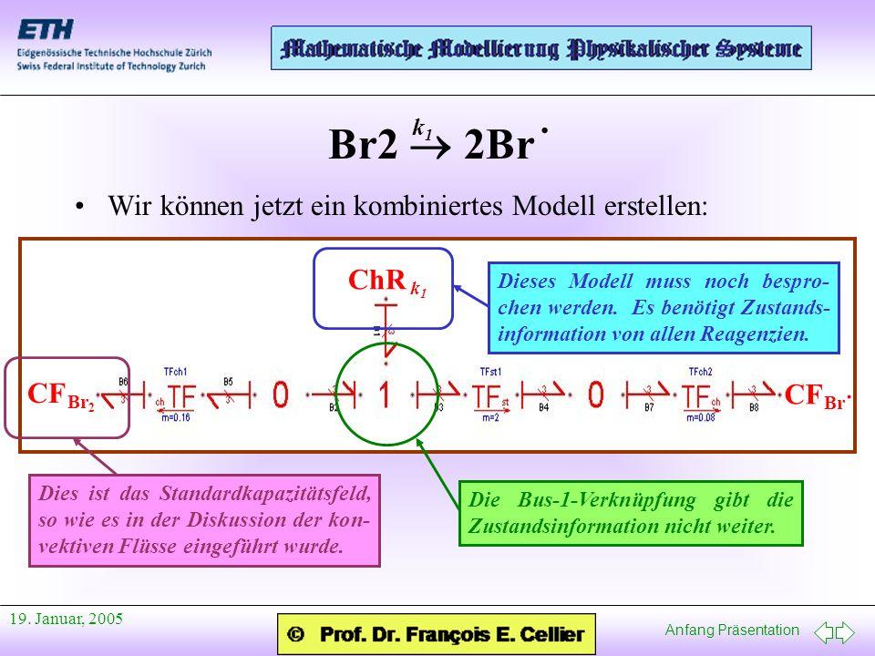 Anfang Präsentation 19. Januar, 2005 Br2 2Br · k1k1 Wir können jetzt ein kombiniertes Modell erstellen: CF Br 2 CF Br · Die Bus-1-Verknüpfung gibt die