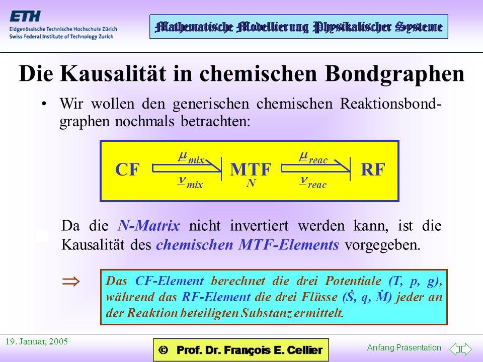 Anfang Präsentation 19. Januar, 2005 Wir wollen den generischen chemischen Reaktionsbond- graphen nochmals betrachten: Die Kausalität in chemischen Bo