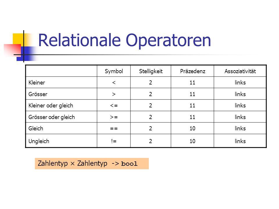 Relationale Operatoren SymbolStelligkeitPräzedenzAssoziativität Kleiner<211links Grösser>211links Kleiner oder gleich<=211links Grösser oder gleich>=211links Gleich==210links Ungleich!=210links Zahlentyp × Zahlentyp -> bool