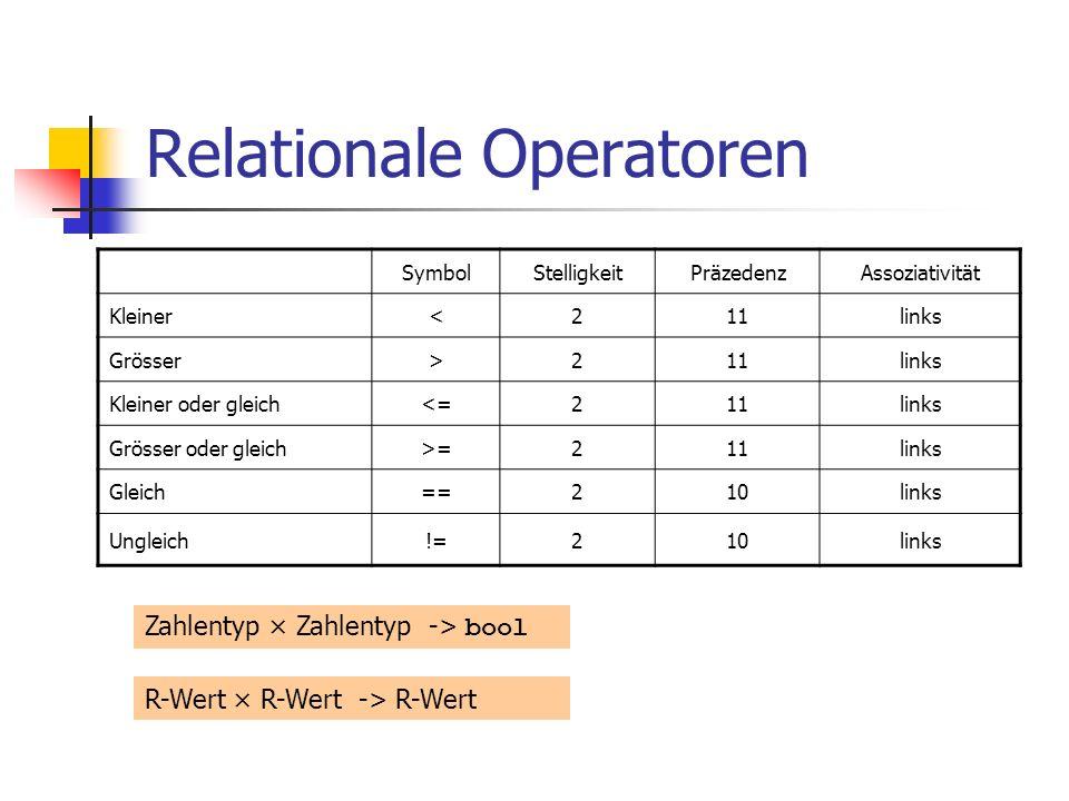 Relationale Operatoren SymbolStelligkeitPräzedenzAssoziativität Kleiner<211links Grösser>211links Kleiner oder gleich<=211links Grösser oder gleich>=2