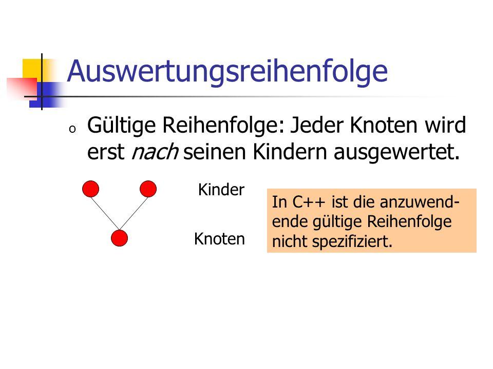 Auswertungsreihenfolge o Gültige Reihenfolge: Jeder Knoten wird erst nach seinen Kindern ausgewertet. Knoten Kinder In C++ ist die anzuwend- ende gült