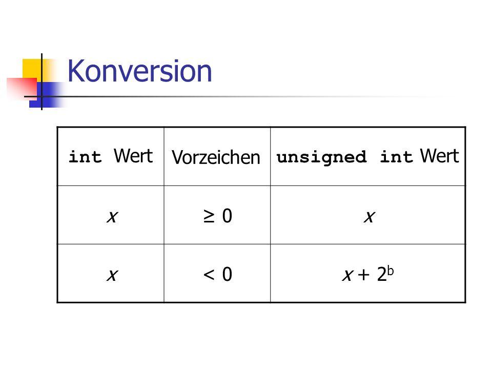 Konversion int WertVorzeichen unsigned int Wert x 0x x< 0x + 2 b