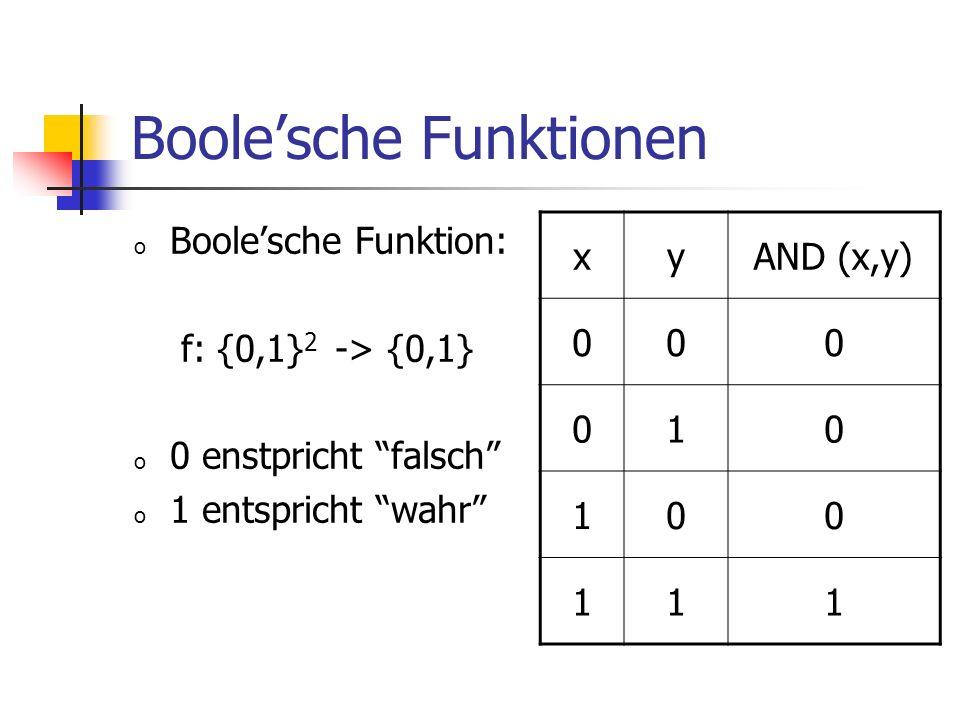 Boolesche Funktionen o Boolesche Funktion: f: {0,1} 2 -> {0,1} o 0 enstpricht falsch o 1 entspricht wahr xyAND (x,y) 000 010 100 111