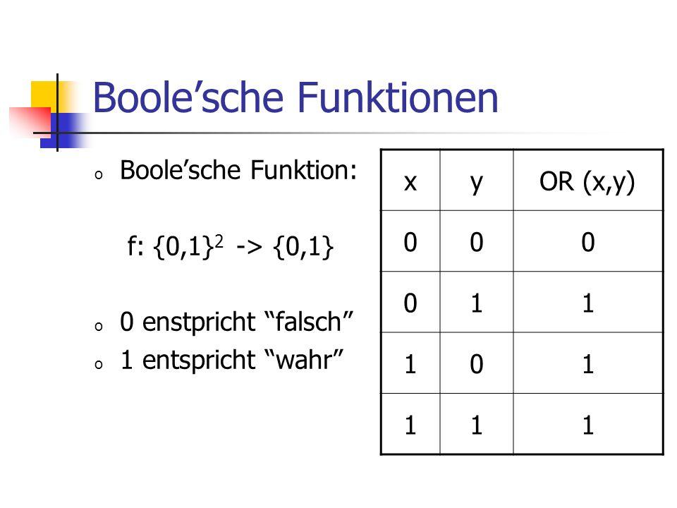Boolesche Funktionen o Boolesche Funktion: f: {0,1} 2 -> {0,1} o 0 enstpricht falsch o 1 entspricht wahr xyOR (x,y) 000 011 101 111
