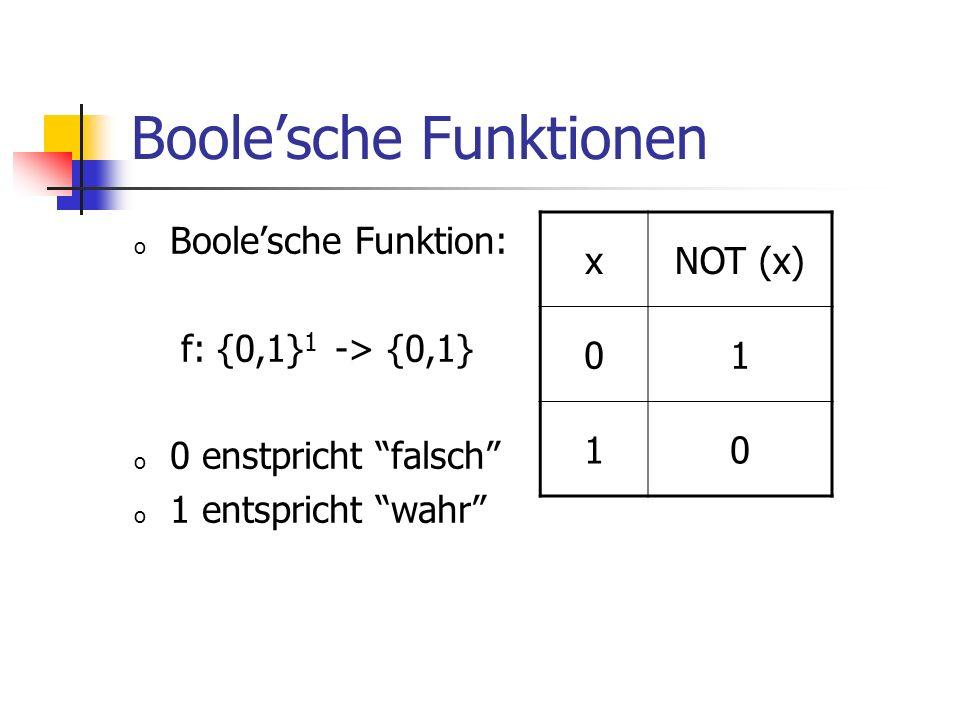 Boolesche Funktionen o Boolesche Funktion: f: {0,1} 1 -> {0,1} o 0 enstpricht falsch o 1 entspricht wahr xNOT (x) 01 10