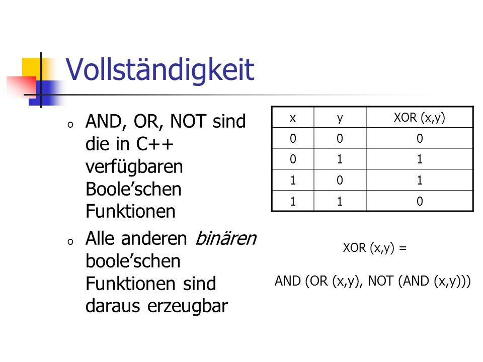 Vollständigkeit o AND, OR, NOT sind die in C++ verfügbaren Booleschen Funktionen o Alle anderen binären booleschen Funktionen sind daraus erzeugbar xyXOR (x,y) 000 011 101 110 AND (OR (x,y), NOT (AND (x,y))) XOR (x,y) =