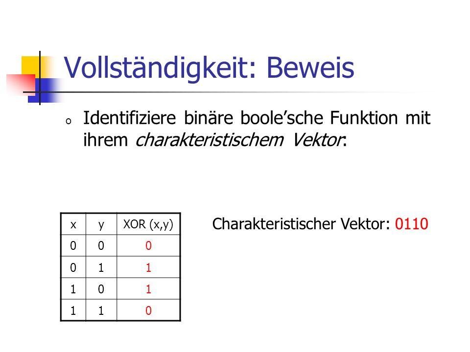 Vollständigkeit: Beweis o Identifiziere binäre boolesche Funktion mit ihrem charakteristischem Vektor: xyXOR (x,y) 000 011 101 110 Charakteristischer Vektor: 0110