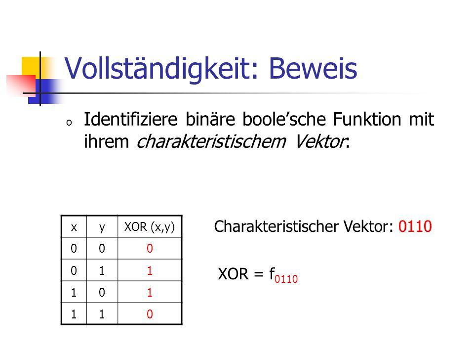 Vollständigkeit: Beweis o Identifiziere binäre boolesche Funktion mit ihrem charakteristischem Vektor: xyXOR (x,y) 000 011 101 110 Charakteristischer Vektor: 0110 XOR = f 0110