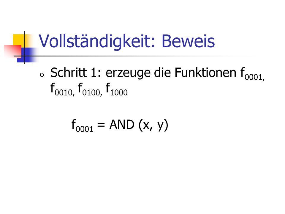 Vollständigkeit: Beweis o Schritt 1: erzeuge die Funktionen f 0001, f 0010, f 0100, f 1000 f 0001 = AND (x, y)