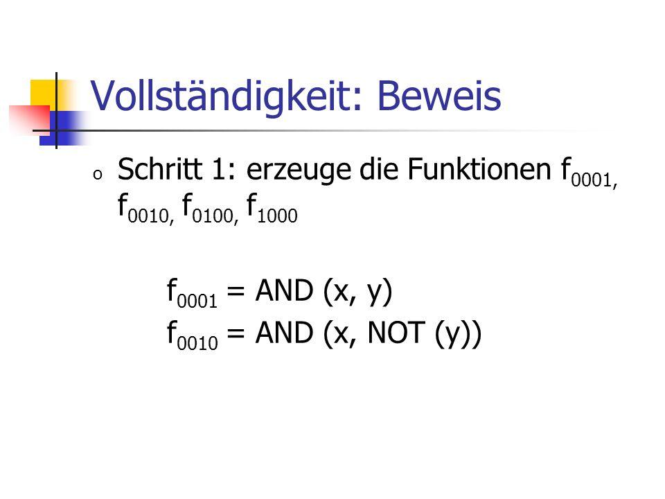 Vollständigkeit: Beweis o Schritt 1: erzeuge die Funktionen f 0001, f 0010, f 0100, f 1000 f 0001 = AND (x, y) f 0010 = AND (x, NOT (y))