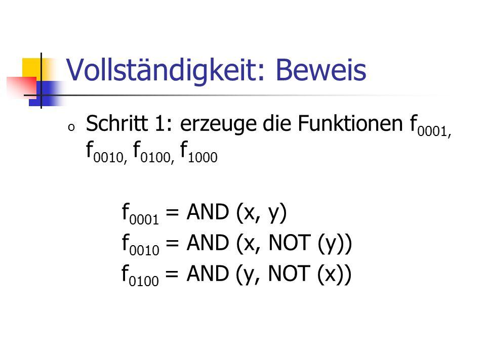 Vollständigkeit: Beweis o Schritt 1: erzeuge die Funktionen f 0001, f 0010, f 0100, f 1000 f 0001 = AND (x, y) f 0010 = AND (x, NOT (y)) f 0100 = AND