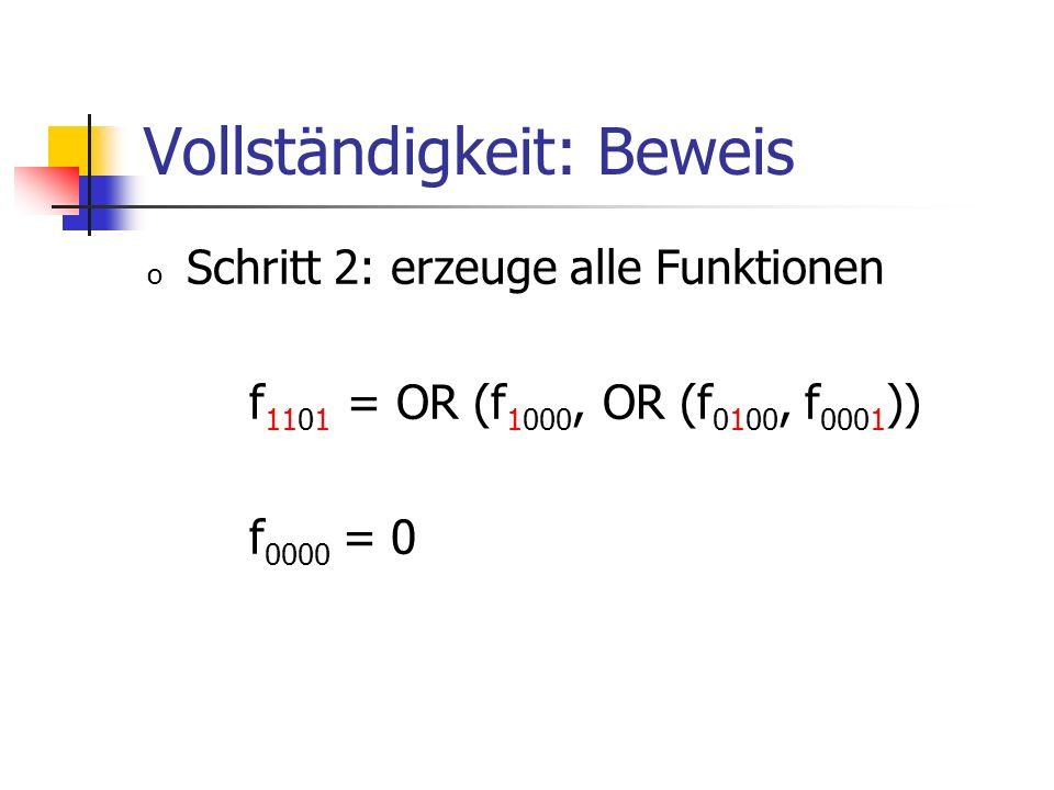 Vollständigkeit: Beweis o Schritt 2: erzeuge alle Funktionen f 1101 = OR (f 1000, OR (f 0100, f 0001 )) f 0000 = 0