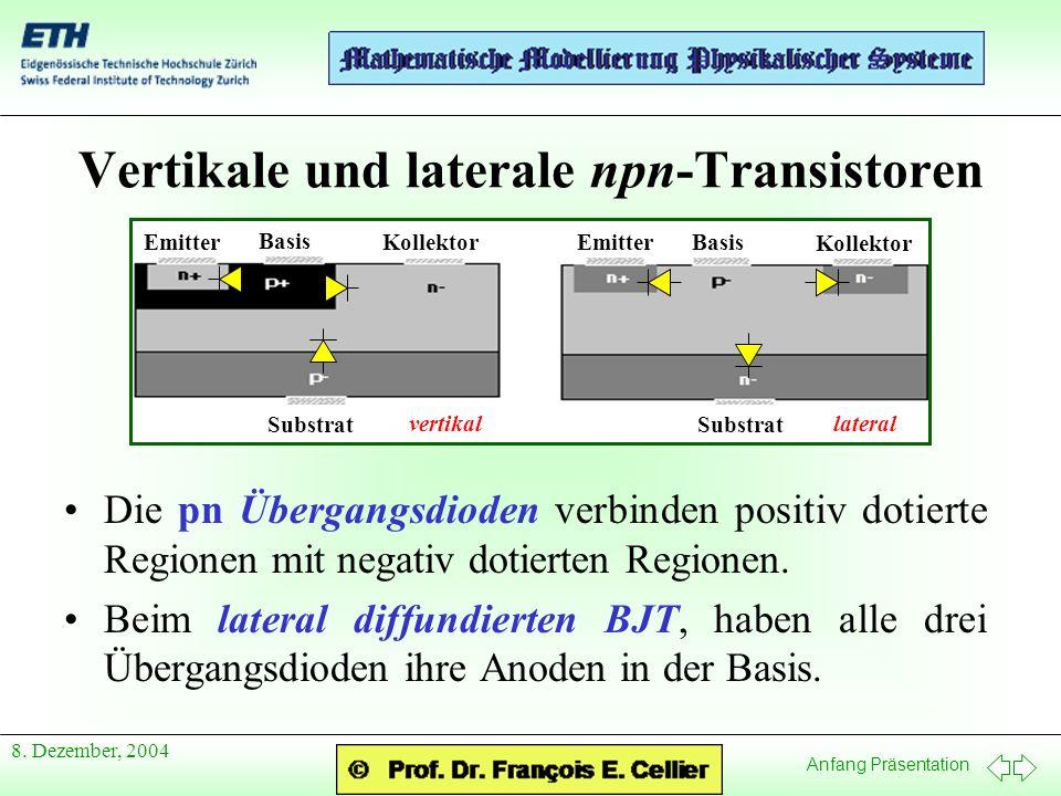 Anfang Präsentation 8.Dezember, 2004 Referenzen Cellier, F.E.