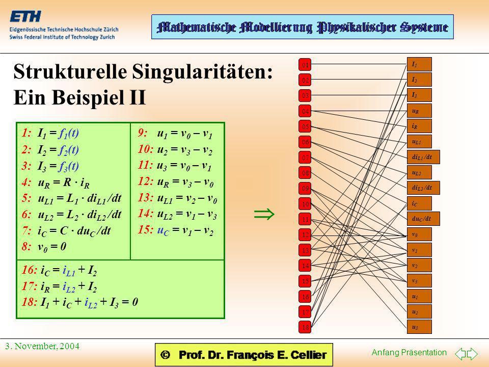 Anfang Präsentation 3. November, 2004 Strukturelle Singularitäten: Ein Beispiel II 1: I 1 = f 1 (t) 2: I 2 = f 2 (t) 3: I 3 = f 3 (t) 4: u R = R · i R