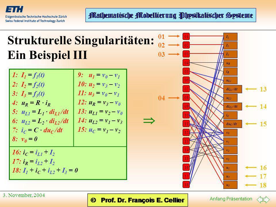 Anfang Präsentation 3. November, 2004 Strukturelle Singularitäten: Ein Beispiel III 1: I 1 = f 1 (t) 2: I 2 = f 2 (t) 3: I 3 = f 3 (t) 4: u R = R · i