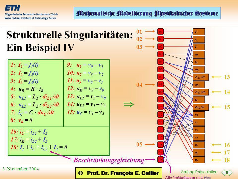 Anfang Präsentation 3. November, 2004 Strukturelle Singularitäten: Ein Beispiel IV 1: I 1 = f 1 (t) 2: I 2 = f 2 (t) 3: I 3 = f 3 (t) 4: u R = R · i R