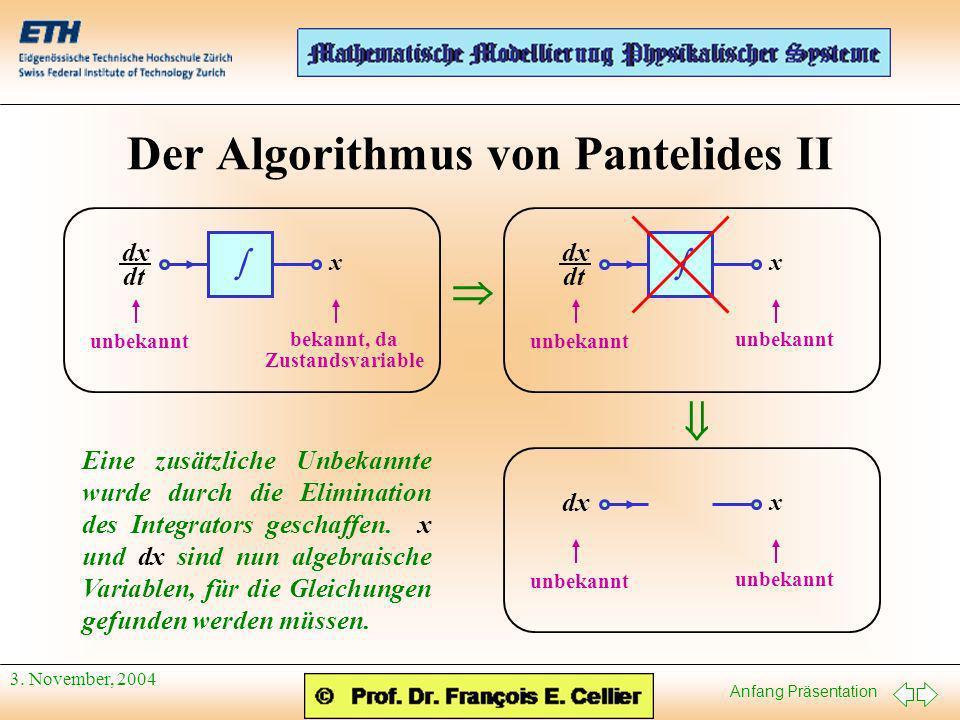 Anfang Präsentation 3. November, 2004 Der Algorithmus von Pantelides II dx dt x unbekannt bekannt, da Zustandsvariable dx dt x unbekannt dx x unbekann