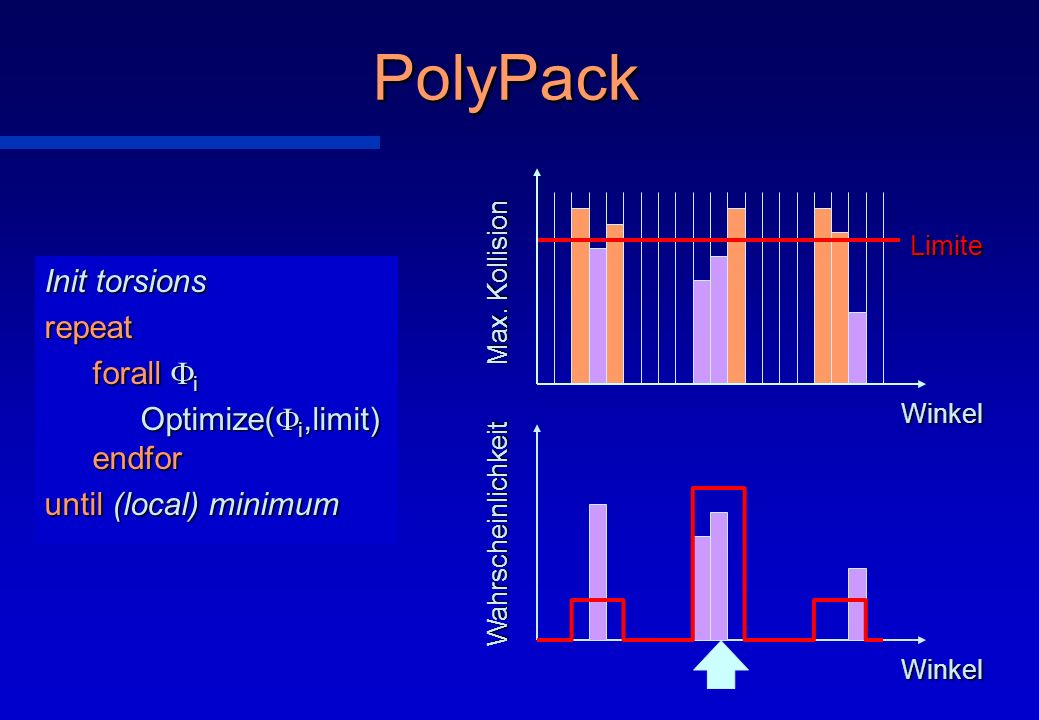 PolyPack Init torsions repeat forall i Optimize( i,limit) endfor until (local) minimum Max.