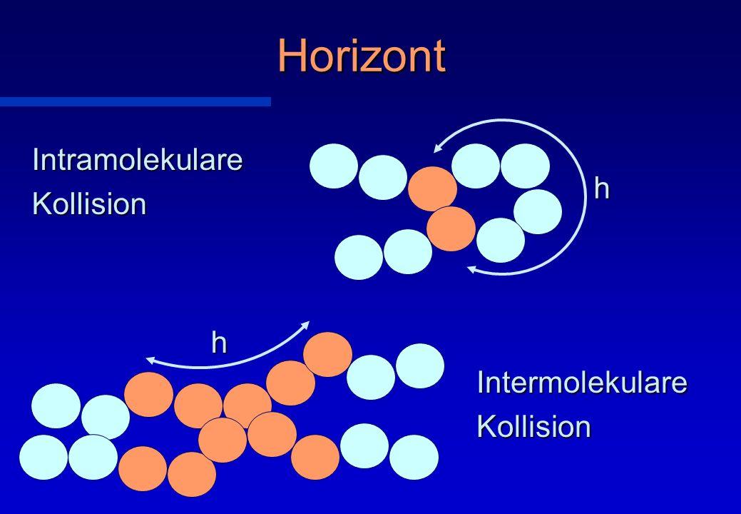 Horizont IntramolekulareKollision h h IntermolekulareKollision