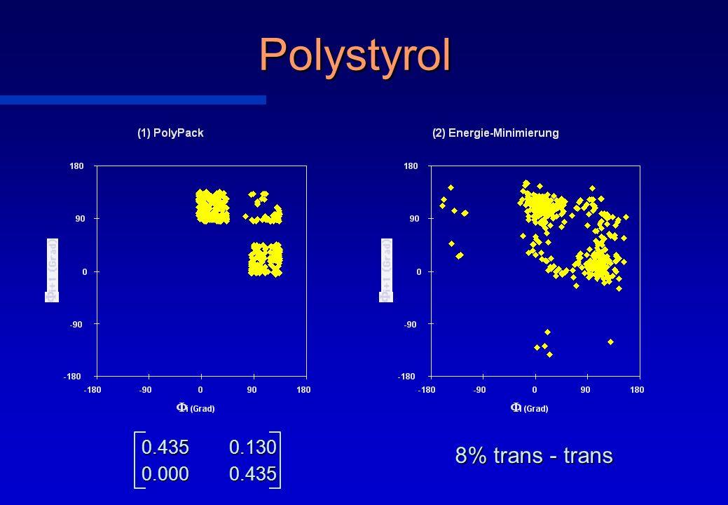 Polystyrol 0.4350.130 0.0000.435 8% trans - trans
